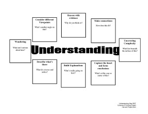 Understanding map (2)